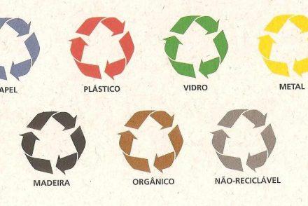 símbolos de reciclagem